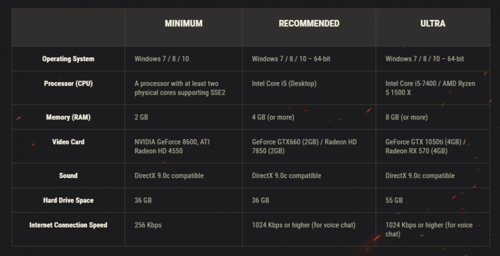 wot-specs.png